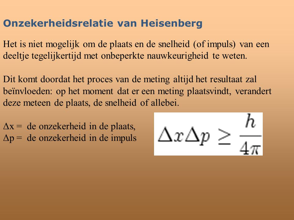 Onzekerheidsrelatie van Heisenberg