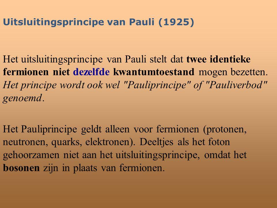Uitsluitingsprincipe van Pauli (1925)