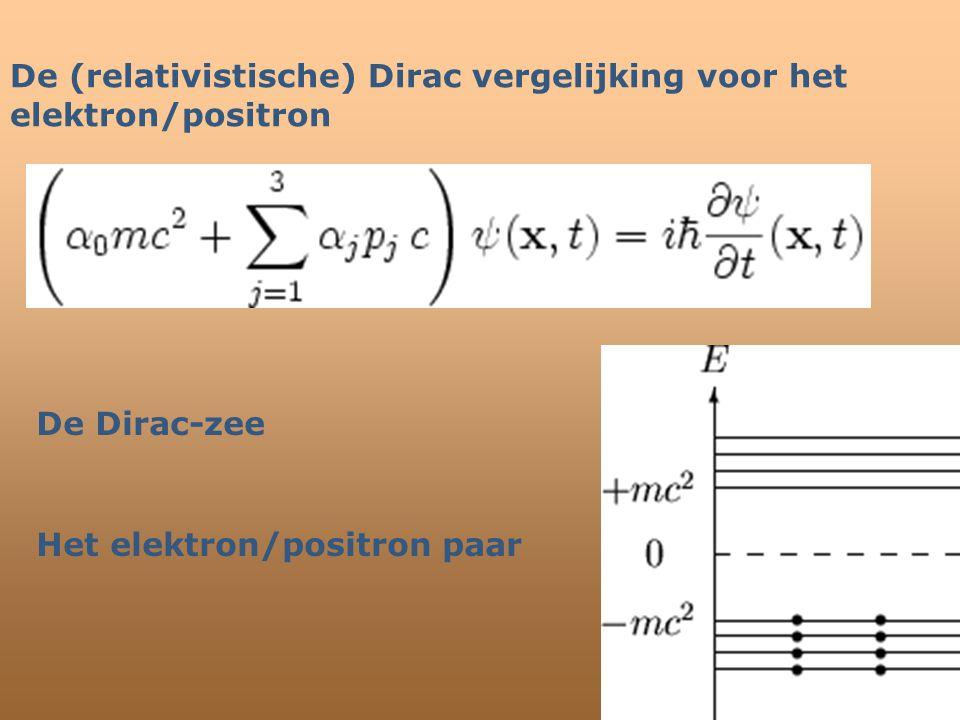 De (relativistische) Dirac vergelijking voor het elektron/positron