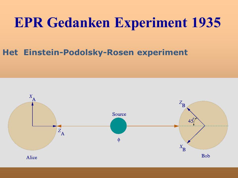 EPR Gedanken Experiment 1935