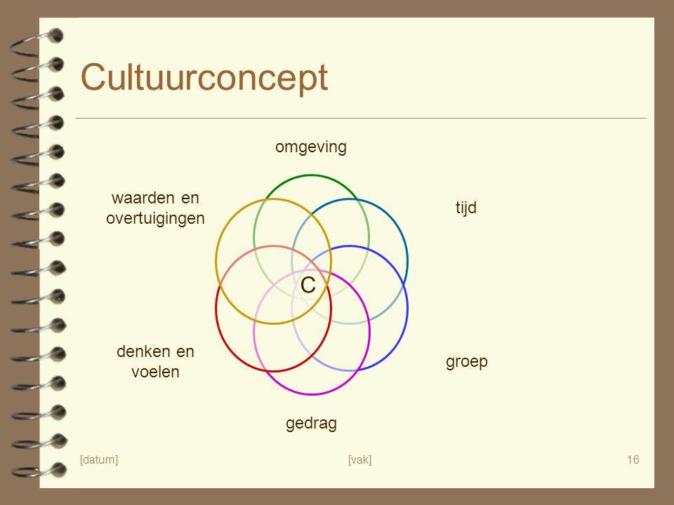 Cultuurconcept C omgeving waarden en tijd overtuigingen denken en