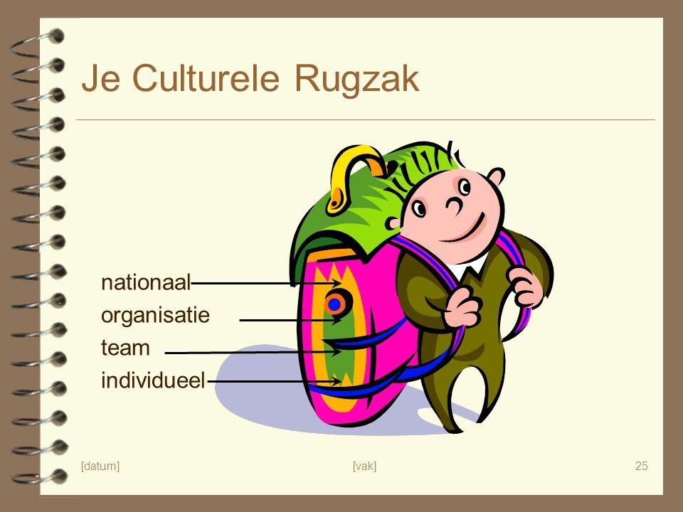 Je Culturele Rugzak nationaal organisatie team individueel