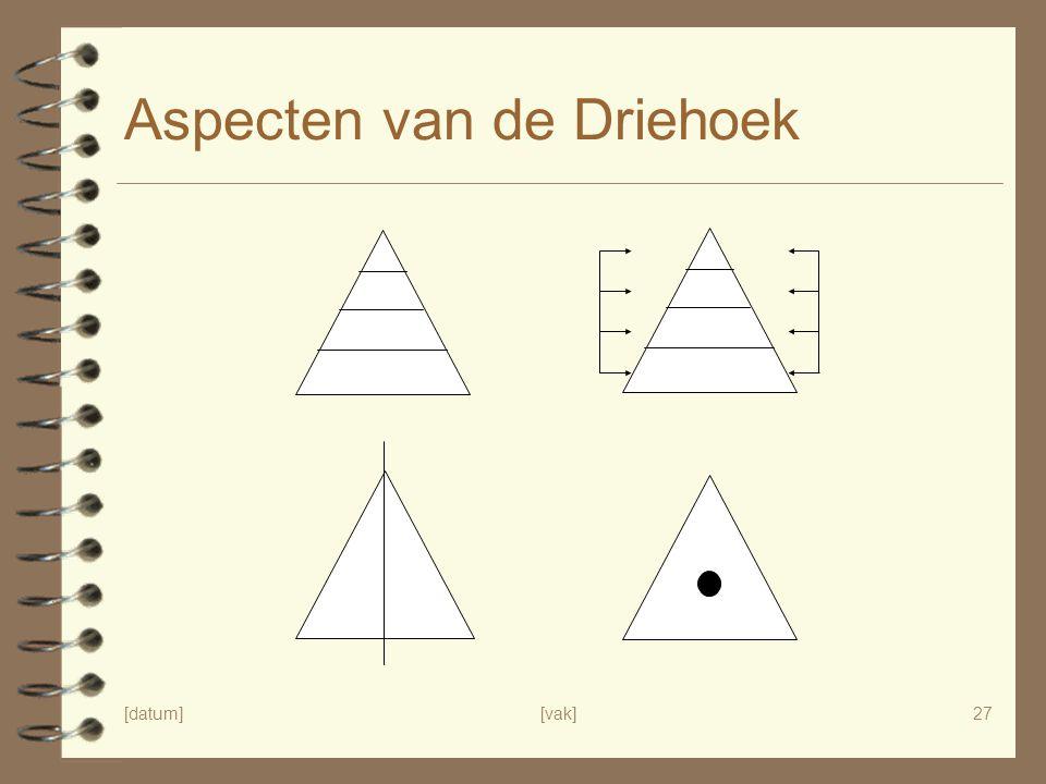 Aspecten van de Driehoek