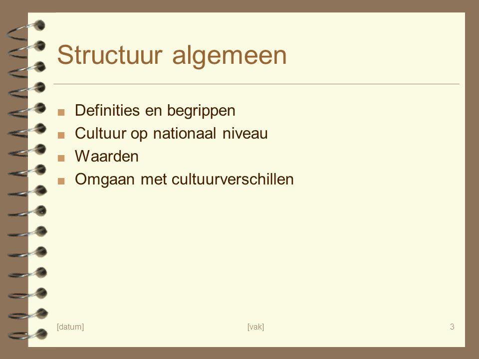 Structuur algemeen Definities en begrippen Cultuur op nationaal niveau