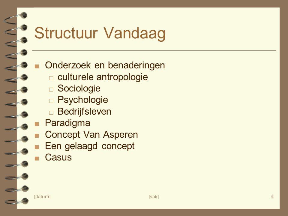 Structuur Vandaag Onderzoek en benaderingen culturele antropologie