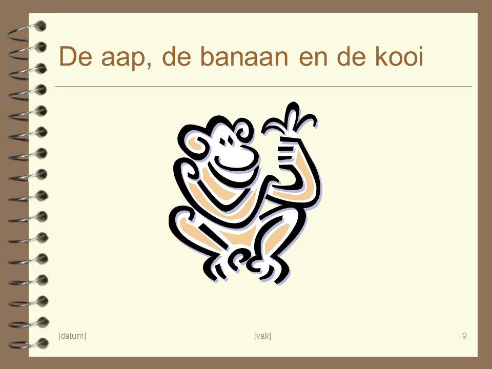 De aap, de banaan en de kooi