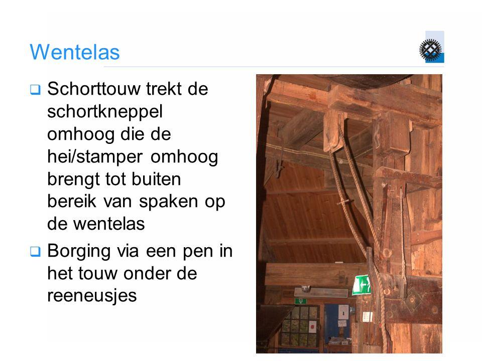 Wentelas Schorttouw trekt de schortkneppel omhoog die de hei/stamper omhoog brengt tot buiten bereik van spaken op de wentelas.