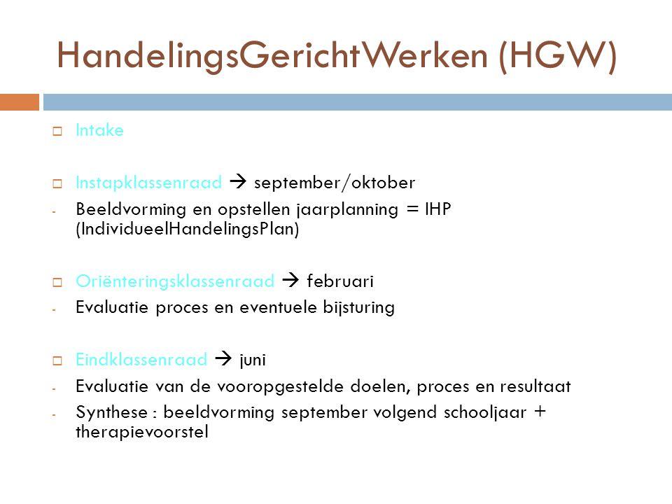 HandelingsGerichtWerken (HGW)
