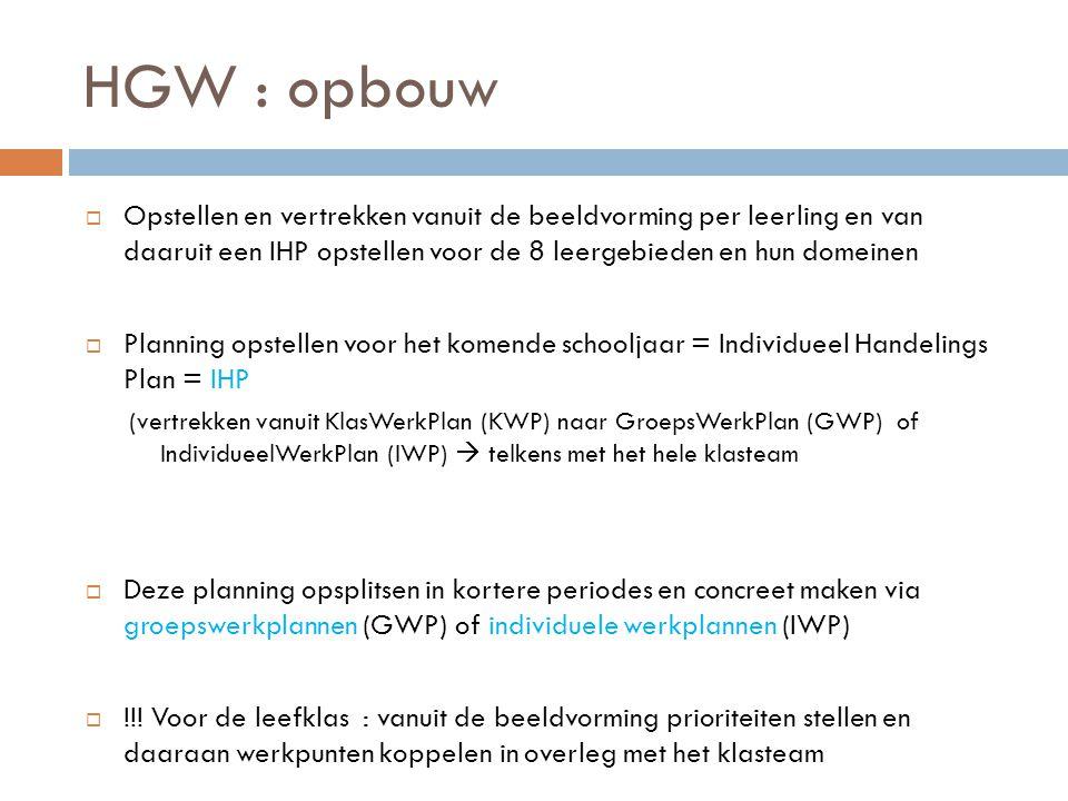 HGW : opbouw Opstellen en vertrekken vanuit de beeldvorming per leerling en van daaruit een IHP opstellen voor de 8 leergebieden en hun domeinen.