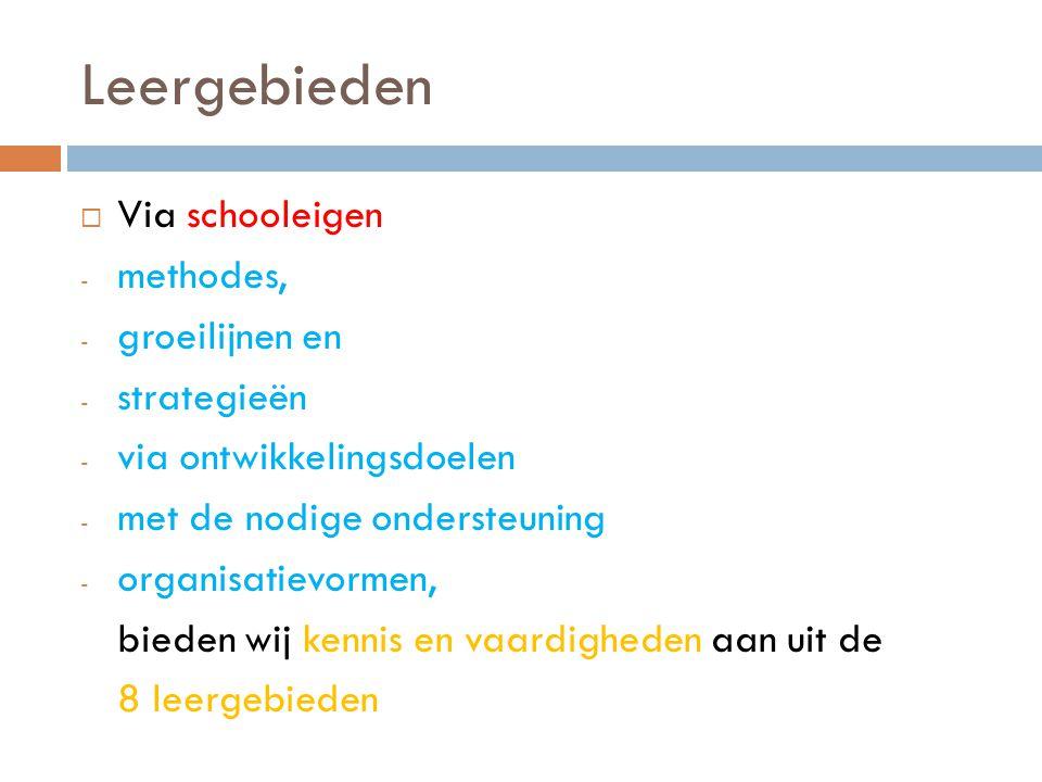 Leergebieden Via schooleigen methodes, groeilijnen en strategieën
