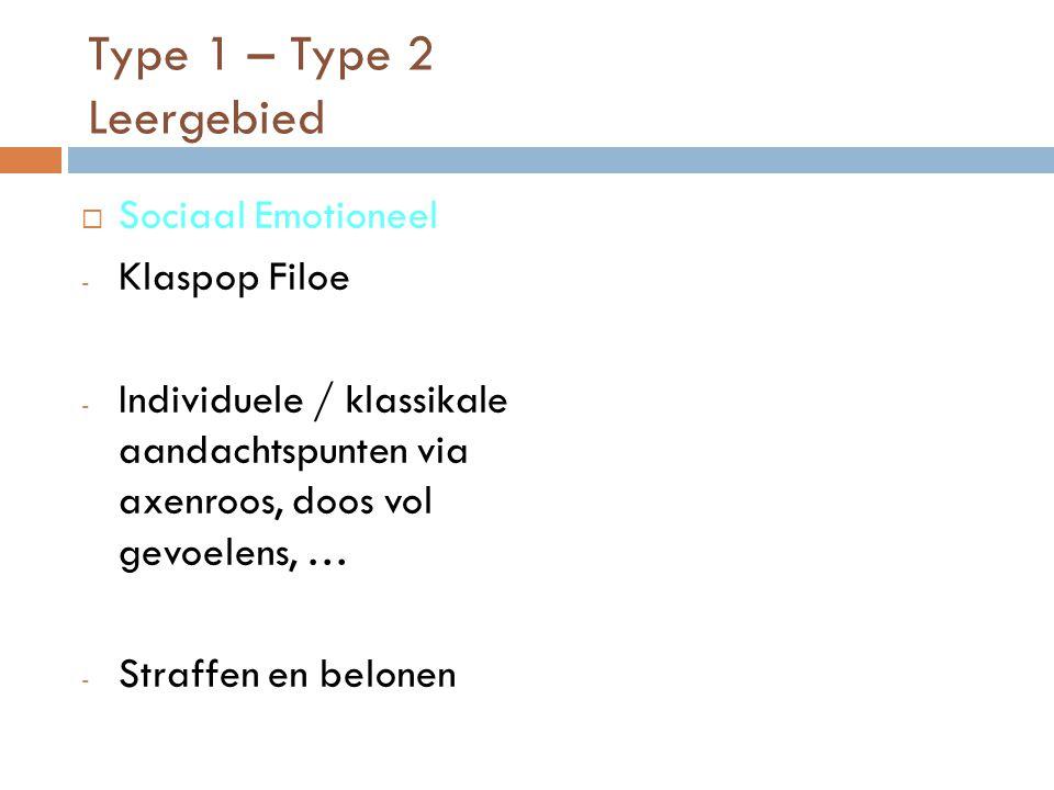 Type 1 – Type 2 Leergebied Sociaal Emotioneel Klaspop Filoe