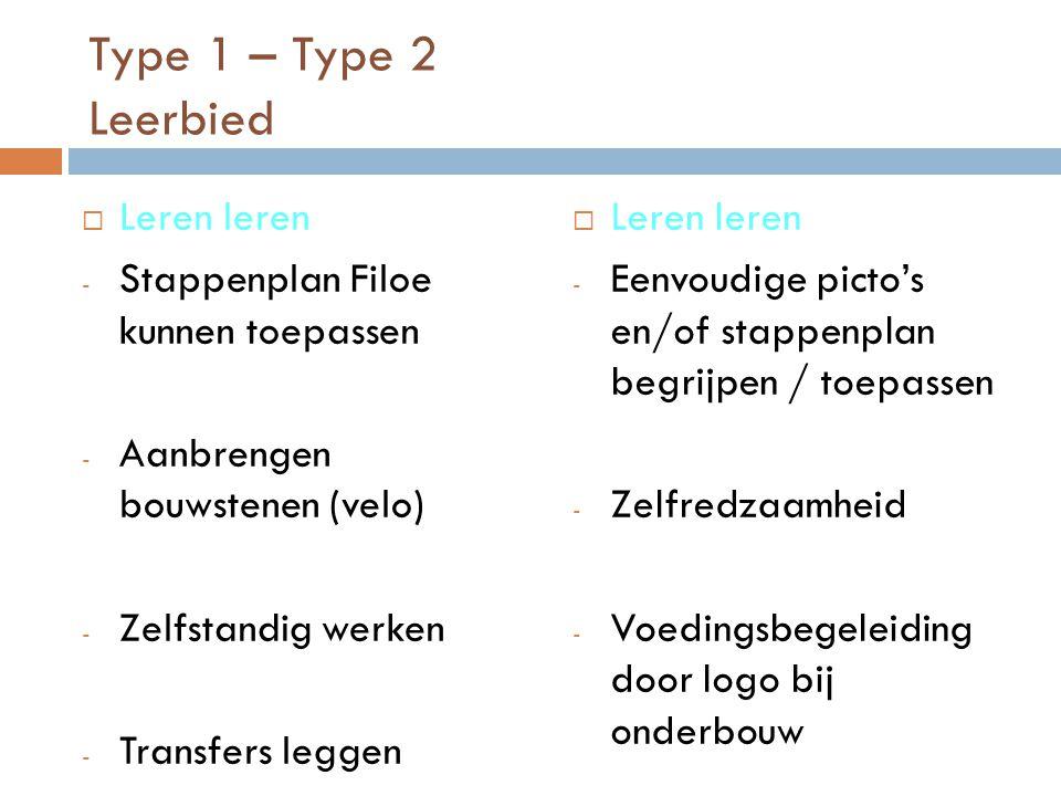 Type 1 – Type 2 Leerbied Leren leren