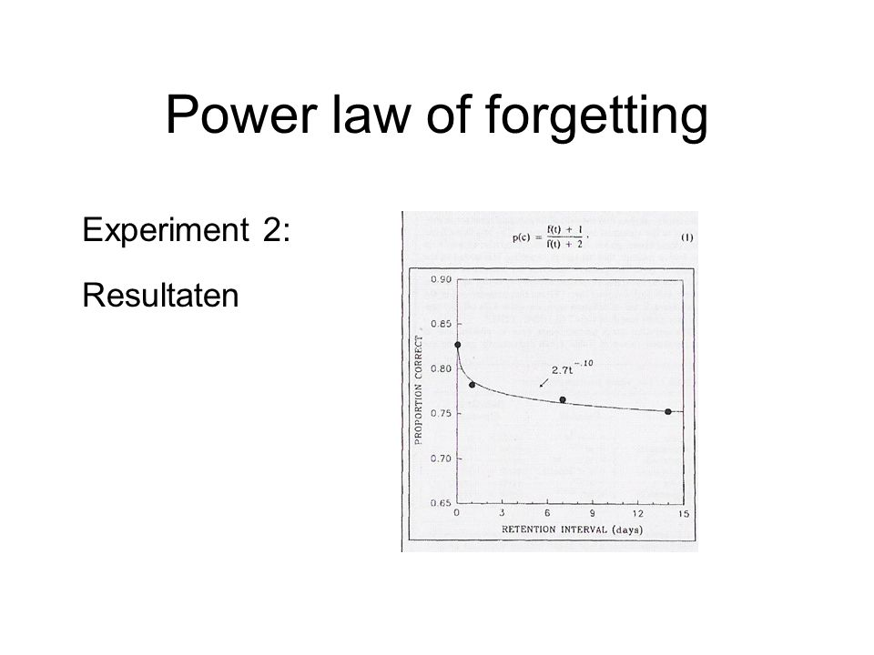 Power law of forgetting