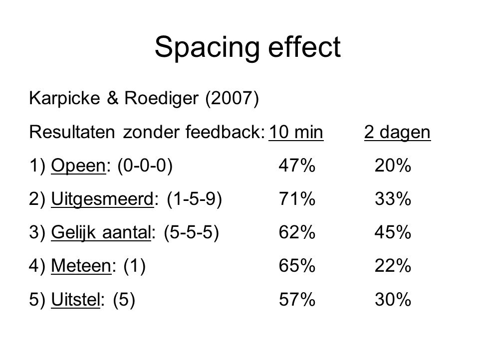 Spacing effect Karpicke & Roediger (2007)