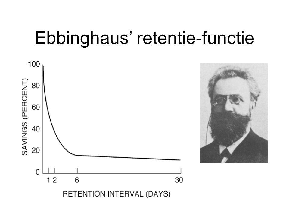 Ebbinghaus' retentie-functie