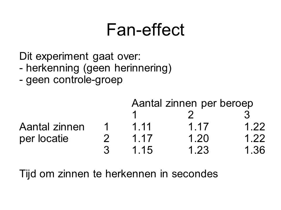 Fan-effect Dit experiment gaat over: - herkenning (geen herinnering)