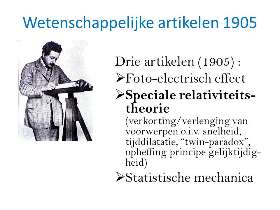 Wetenschappelijke artikelen 1905