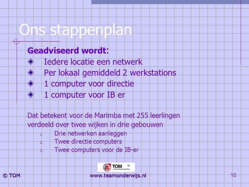 Ons stappenplan Geadviseerd wordt: Iedere locatie een netwerk