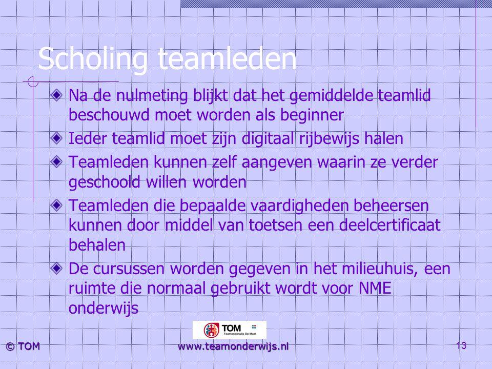 Scholing teamleden Na de nulmeting blijkt dat het gemiddelde teamlid beschouwd moet worden als beginner.