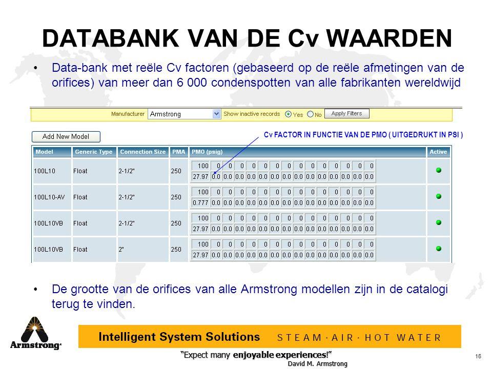 DATABANK VAN DE Cv WAARDEN