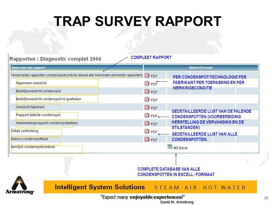TRAP SURVEY RAPPORT COMPLEET RAPPORT