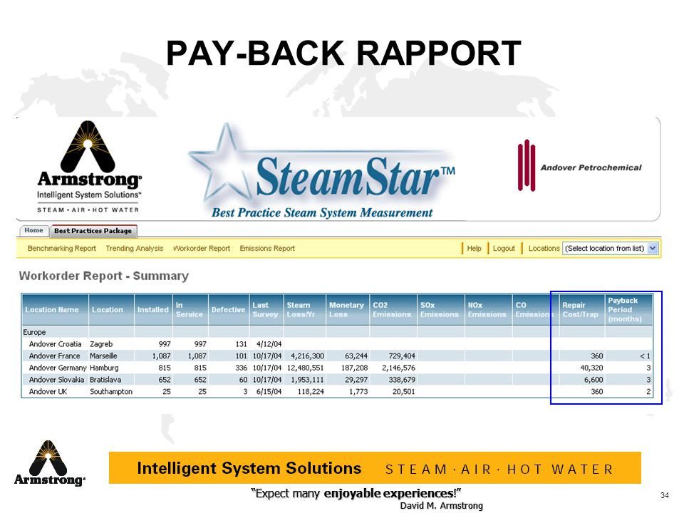 PAY-BACK RAPPORT
