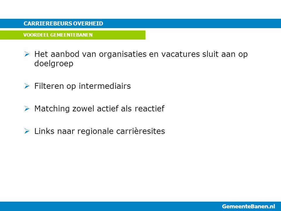 Het aanbod van organisaties en vacatures sluit aan op doelgroep