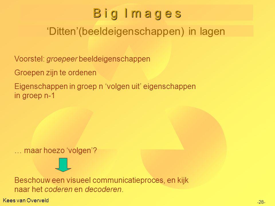 'Ditten'(beeldeigenschappen) in lagen