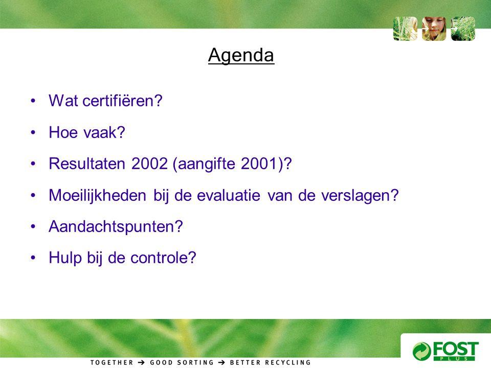 Agenda Wat certifiëren Hoe vaak Resultaten 2002 (aangifte 2001)