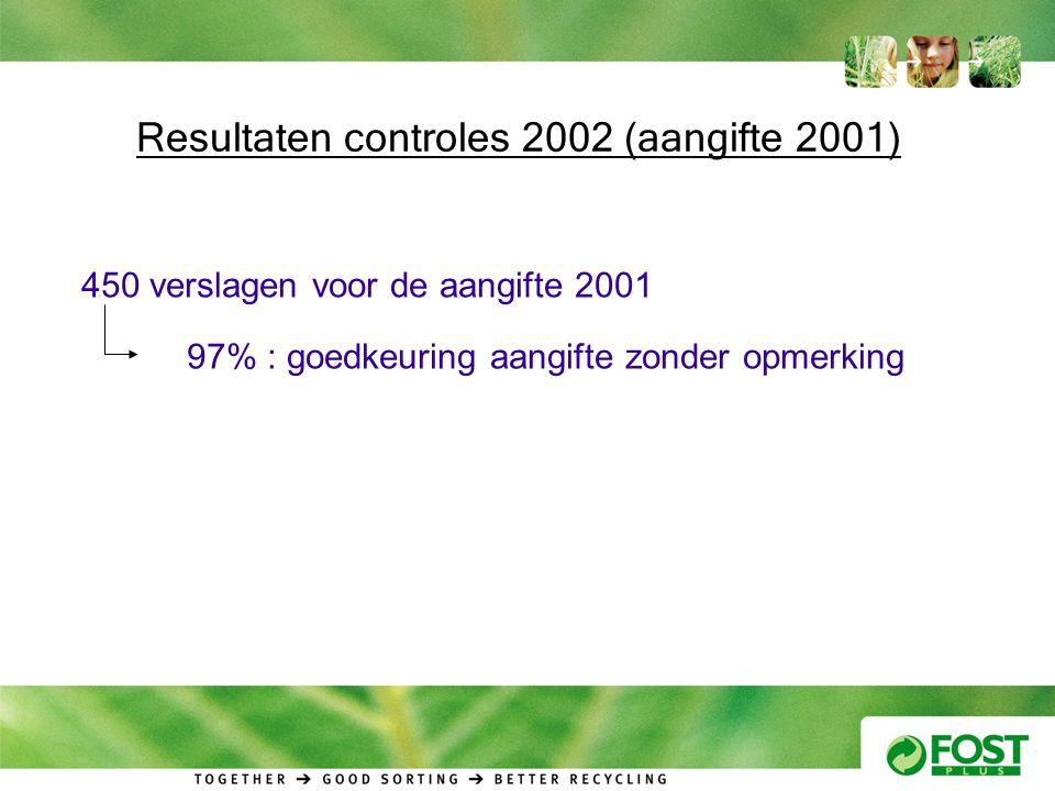 Resultaten controles 2002 (aangifte 2001)