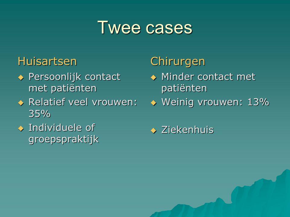 Twee cases Huisartsen Chirurgen Persoonlijk contact met patiënten