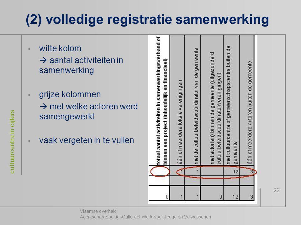 (2) volledige registratie samenwerking