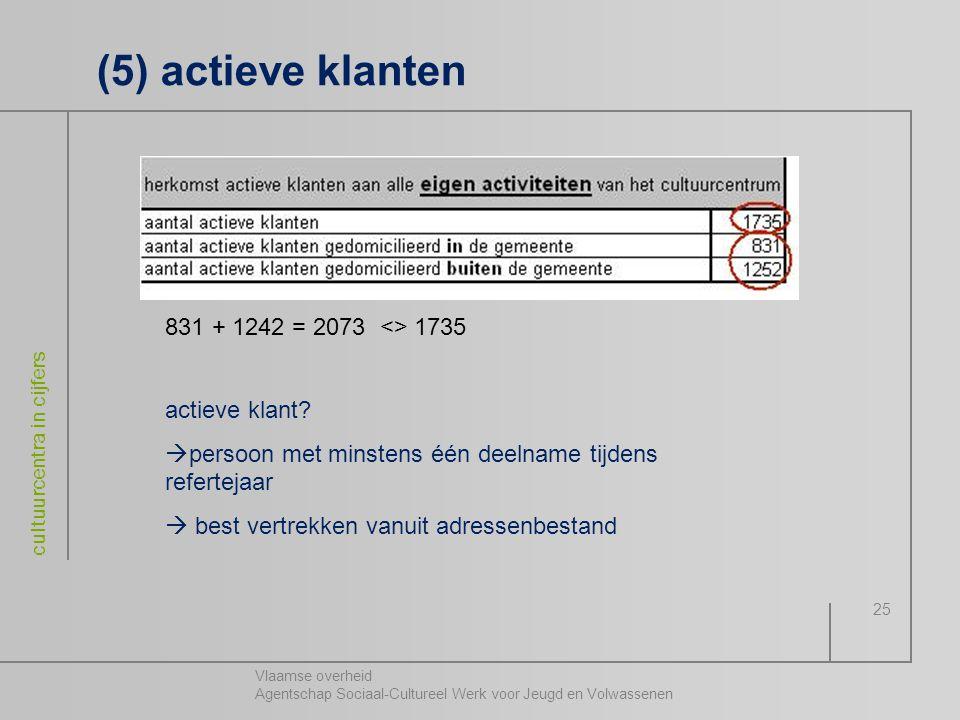 (5) actieve klanten 831 + 1242 = 2073 <> 1735 actieve klant