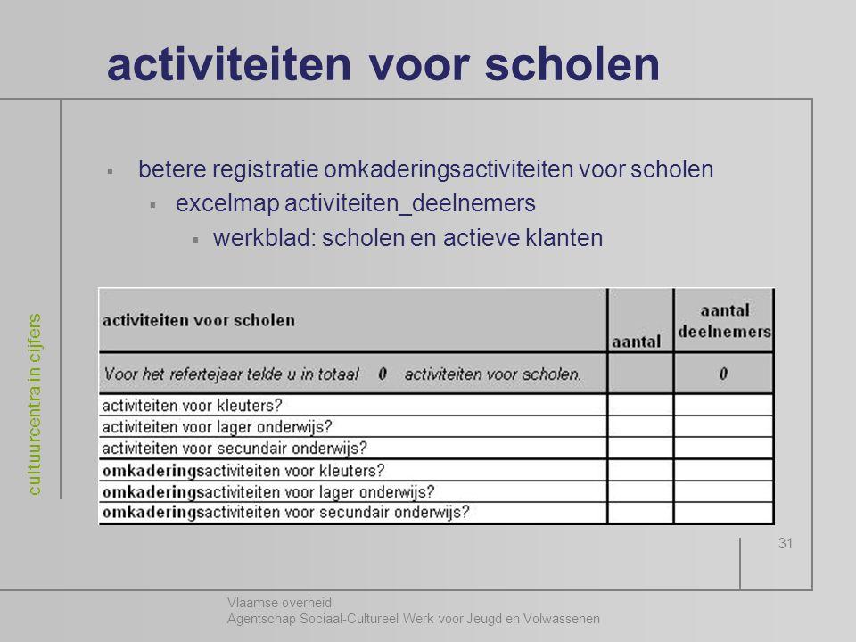 activiteiten voor scholen