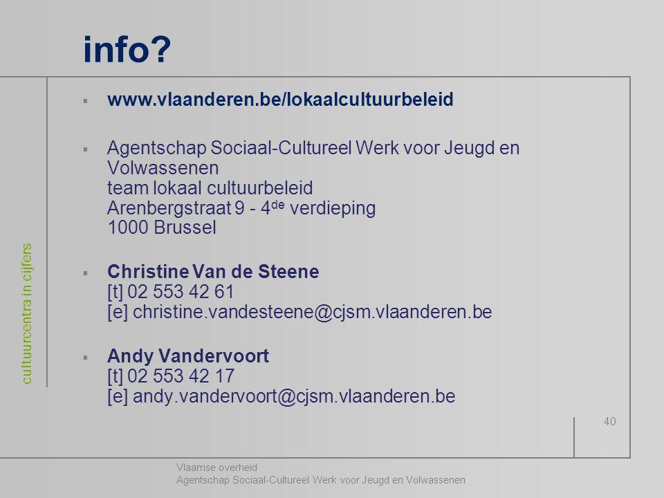 info www.vlaanderen.be/lokaalcultuurbeleid