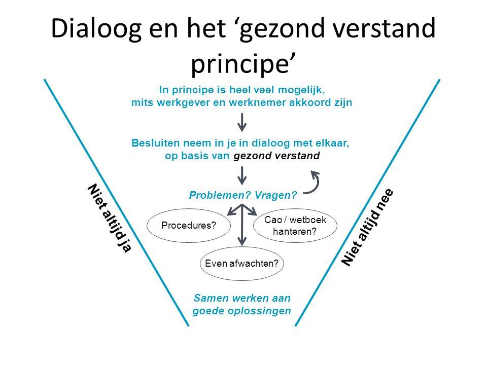 Dialoog en het 'gezond verstand principe'
