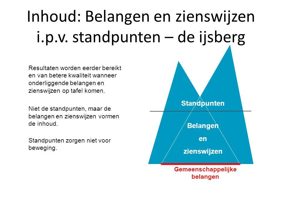 Inhoud: Belangen en zienswijzen i.p.v. standpunten – de ijsberg