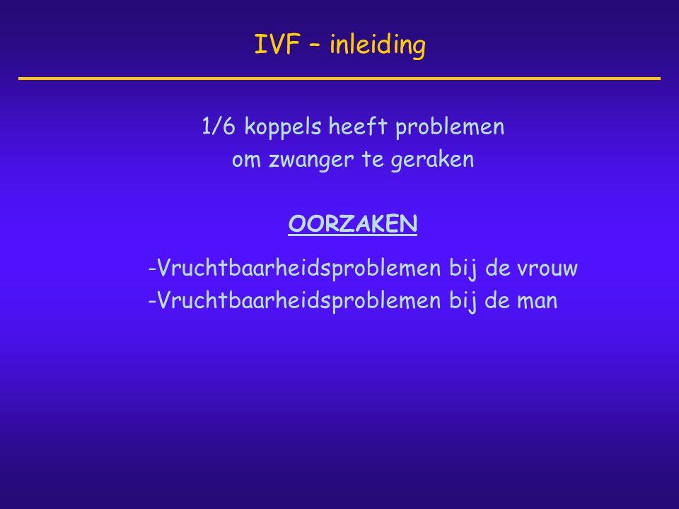 IVF – inleiding 1/6 koppels heeft problemen om zwanger te geraken