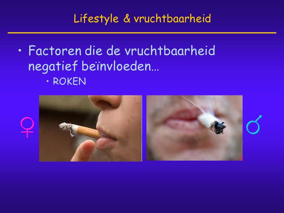 Lifestyle & vruchtbaarheid