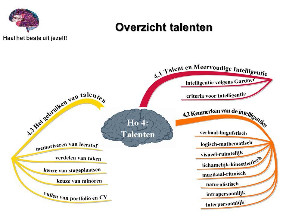 Overzicht talenten