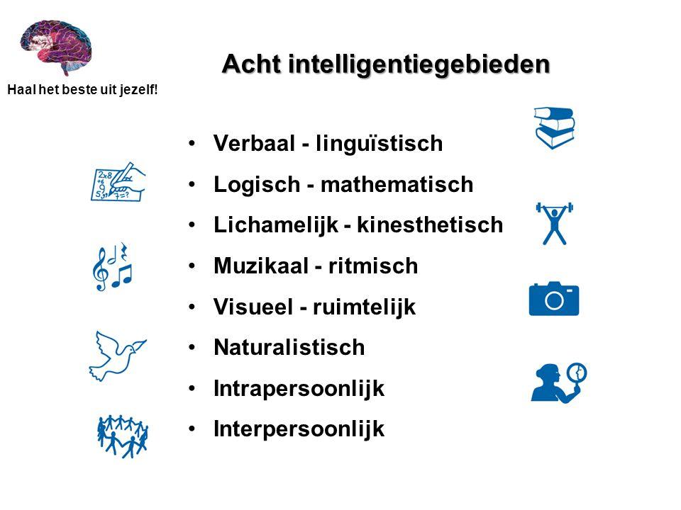 Acht intelligentiegebieden