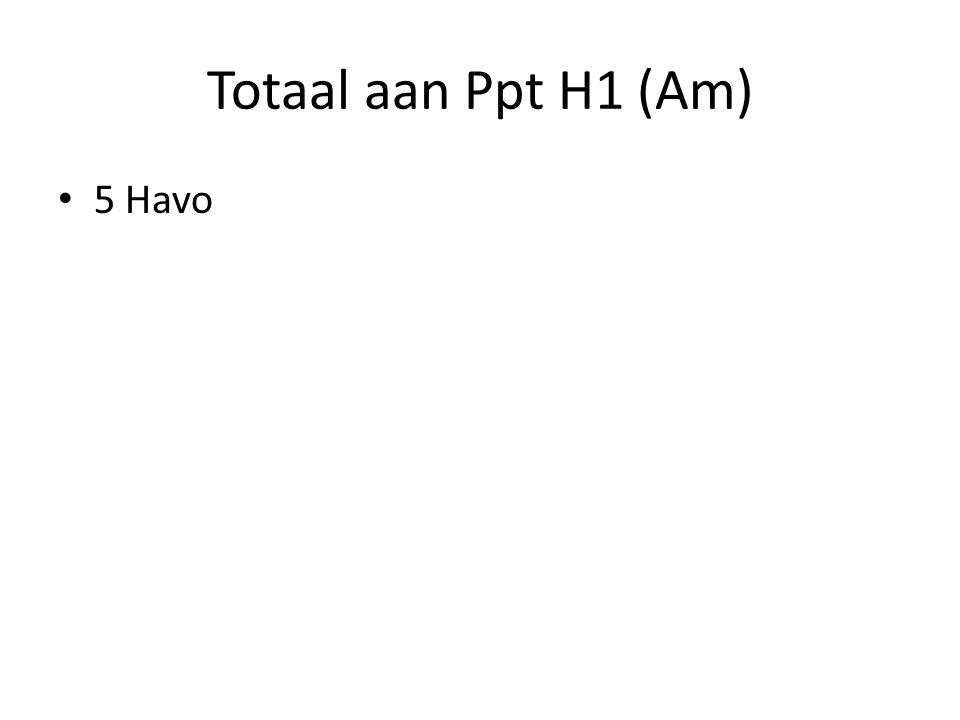 Totaal aan Ppt H1 (Am) 5 Havo