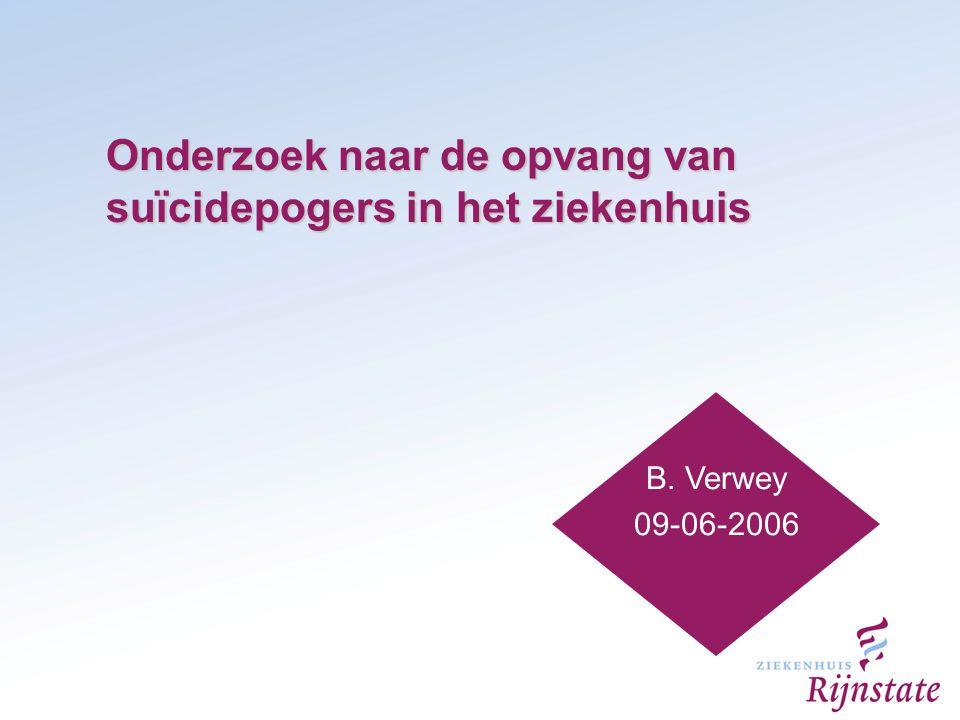 Onderzoek naar de opvang van suïcidepogers in het ziekenhuis