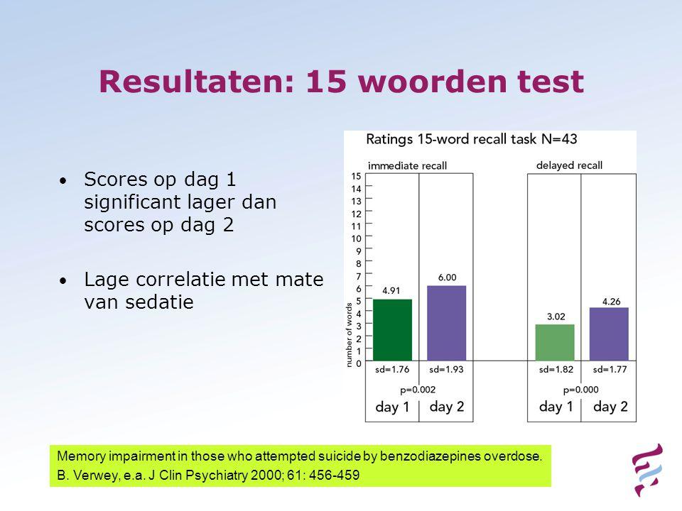Resultaten: 15 woorden test