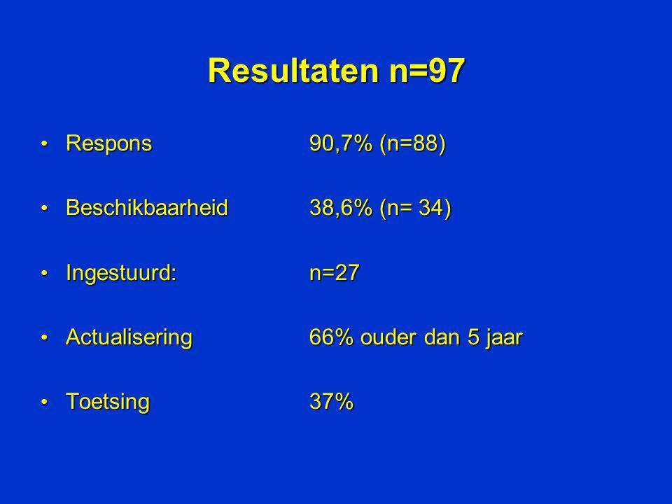 Resultaten n=97 Respons 90,7% (n=88) Beschikbaarheid 38,6% (n= 34)
