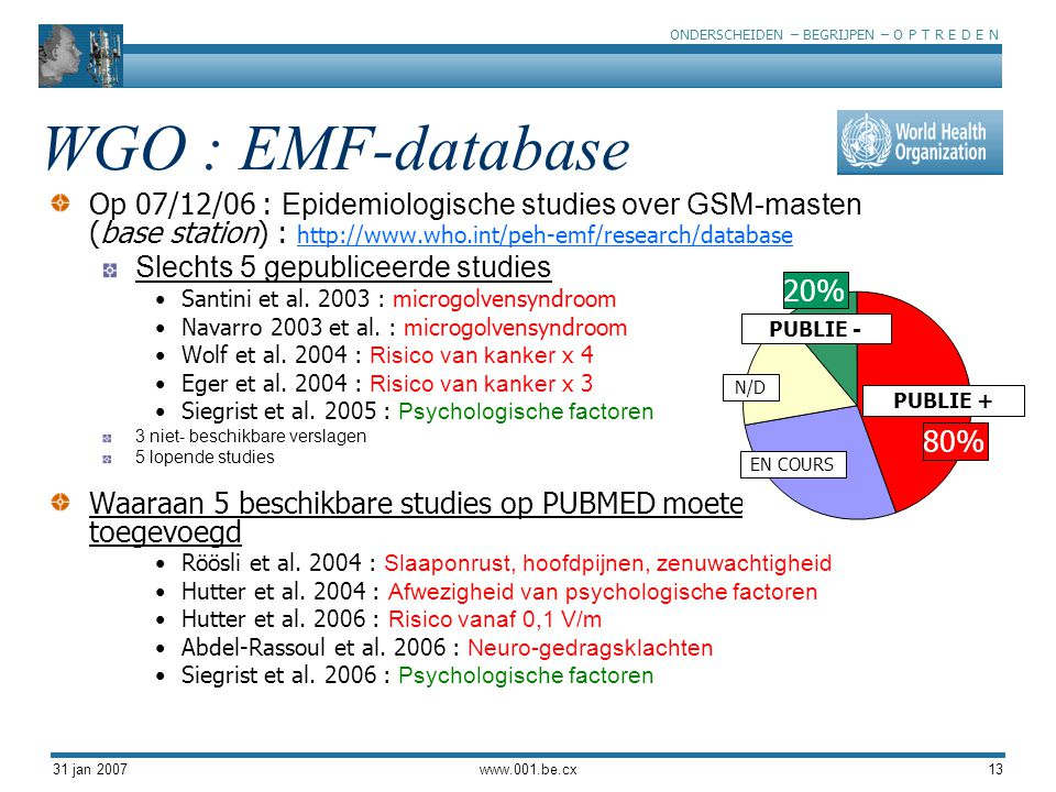 WGO : EMF-database Op 07/12/06 : Epidemiologische studies over GSM-masten (base station) : http://www.who.int/peh-emf/research/database.