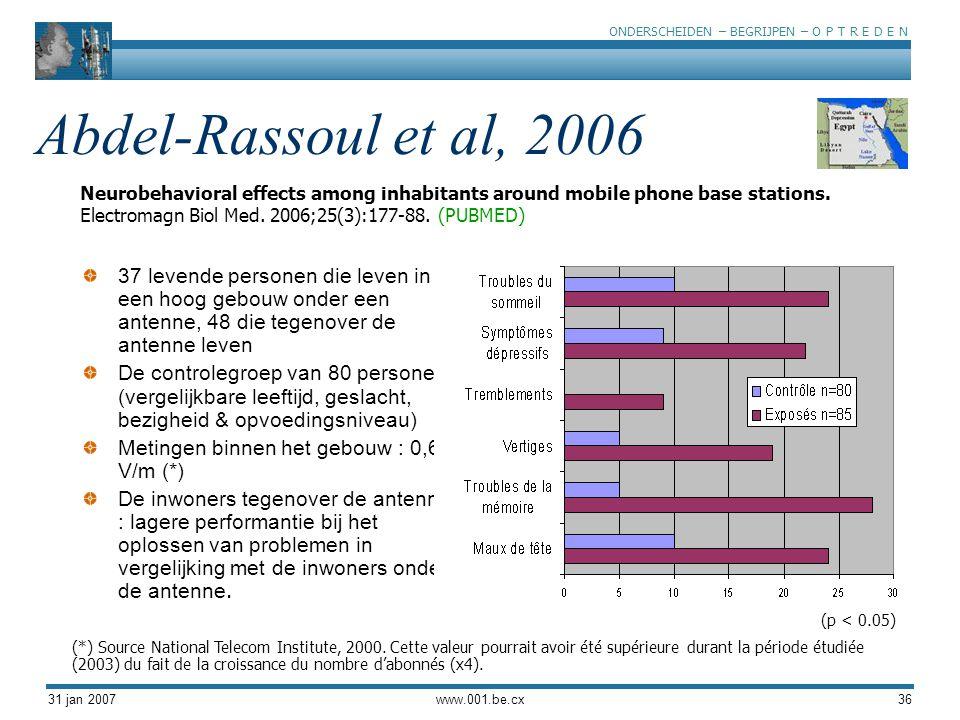 Abdel-Rassoul et al, 2006