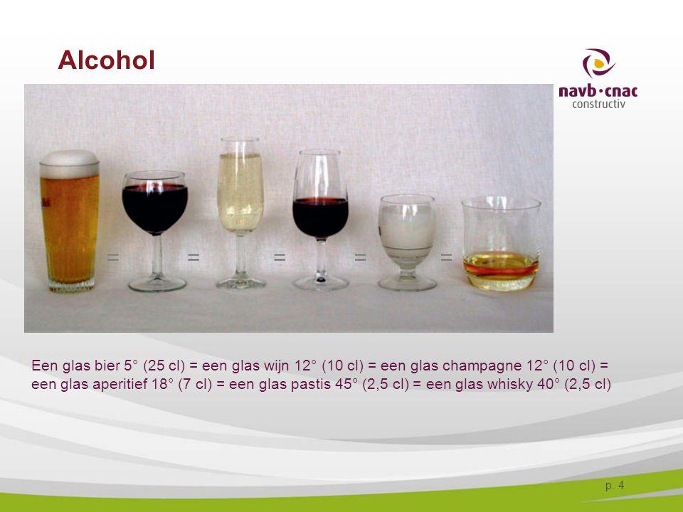 4-4-2017 Alcohol. = = = = =