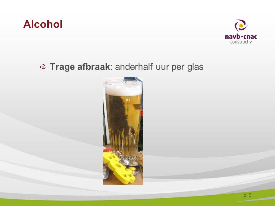 4-4-2017 Alcohol Trage afbraak: anderhalf uur per glas