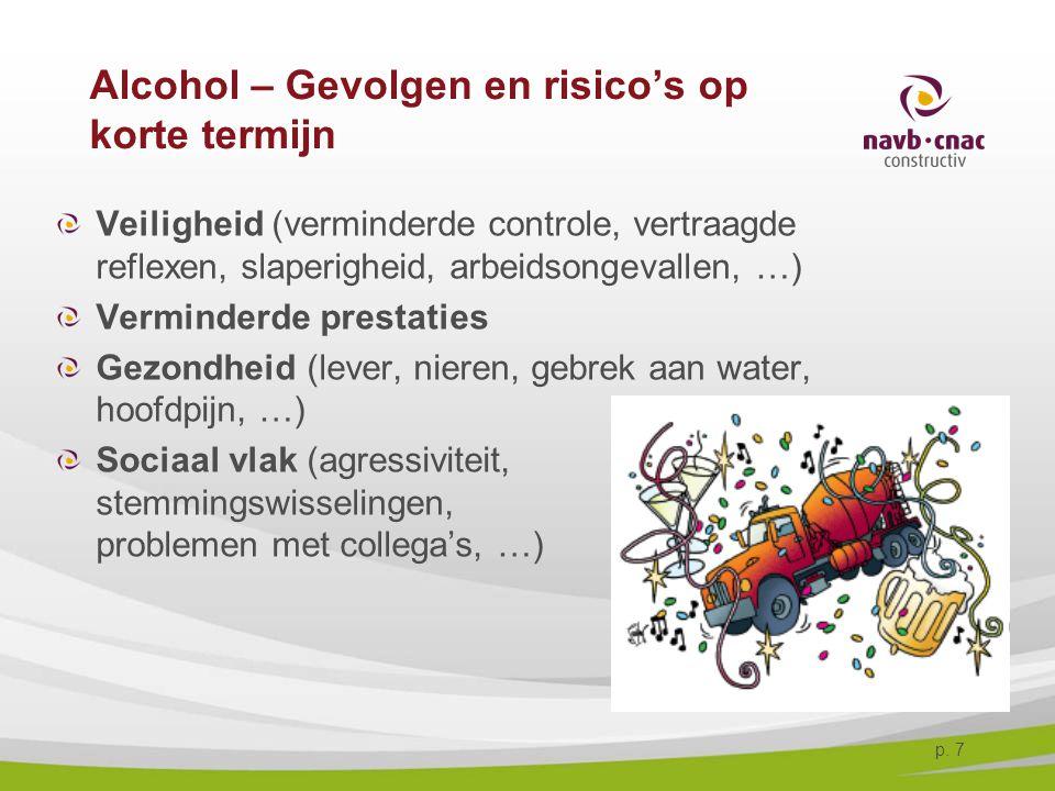 Alcohol – Gevolgen en risico's op korte termijn